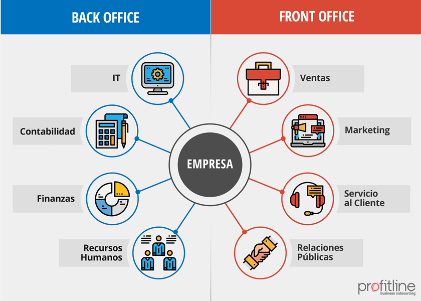 back-office-vs-front-office